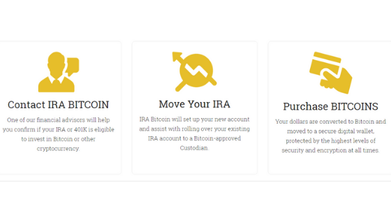 what is IRA Bitcoin