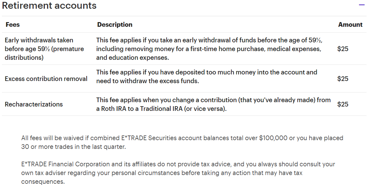 What is Etrade Financial